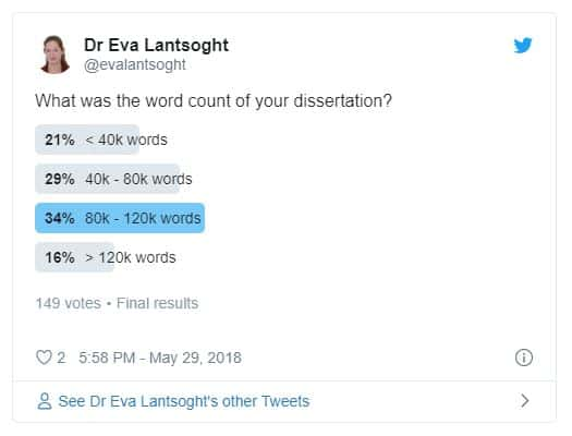 DiscoverPhDs_How-long-is-a-PhD-Thesis_Poll