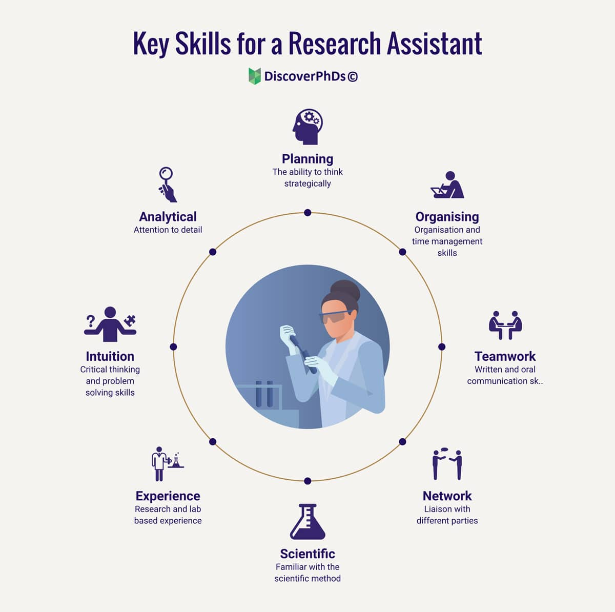 key-skills-for-a-research-assistant